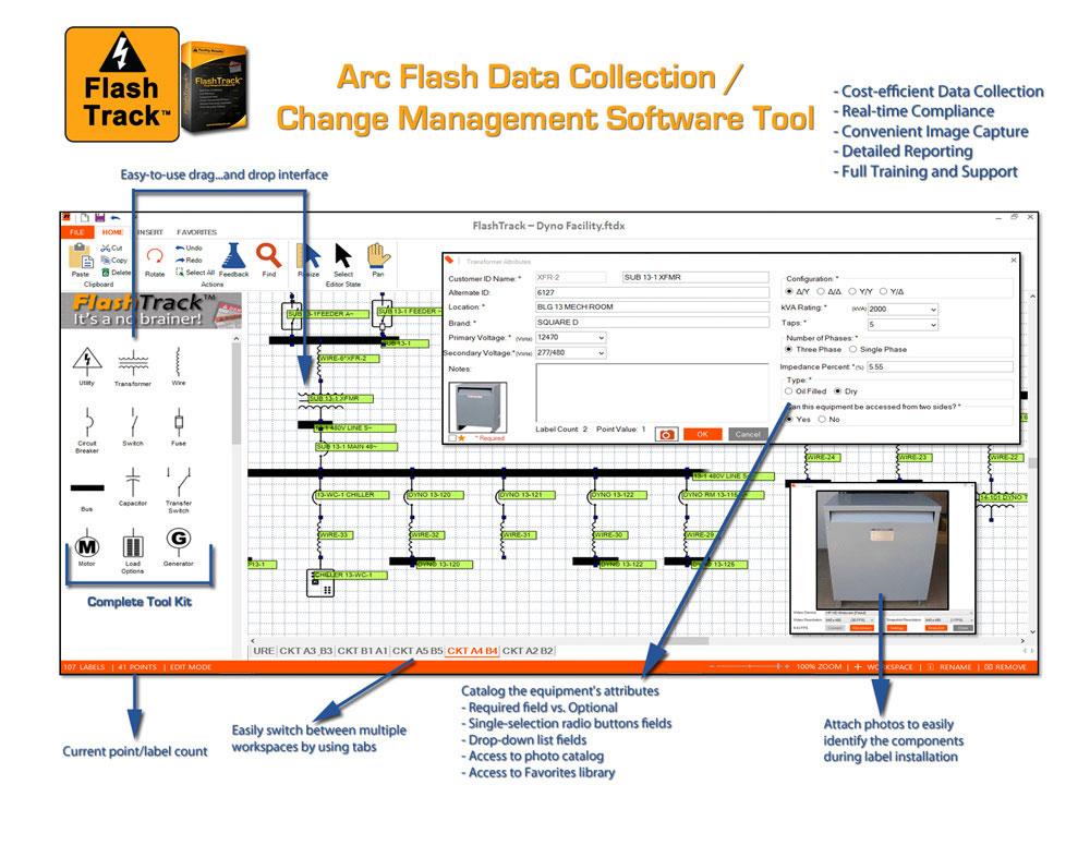 FlashTrack™ Interface