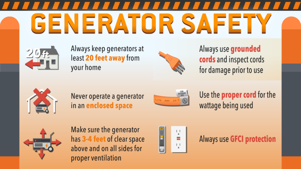 Generator Safety Infographic